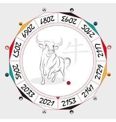 Chinese Zodiac Ox vector