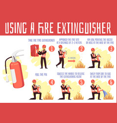 Guideline using a fire extinguisher vector