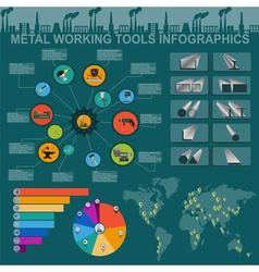 Set of metal working tools infographics vector