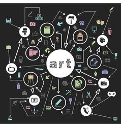 Art the scheme vector image