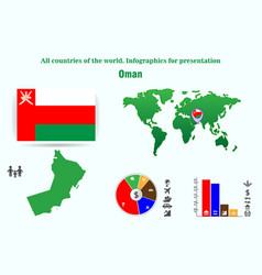 Oman all countries of the world infographics for vector