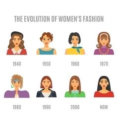 Fashion Evolution Avatar Set vector