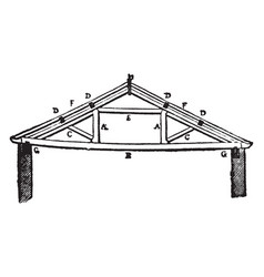 Queen-post roof roof framing vintage engraving vector