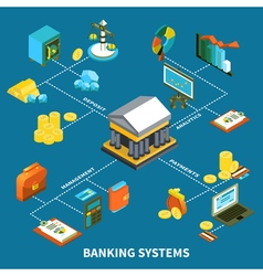 Banking Systems Icons Isometric Composition vector image
