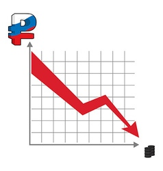 Russian ruble money falls graph fall russian vector
