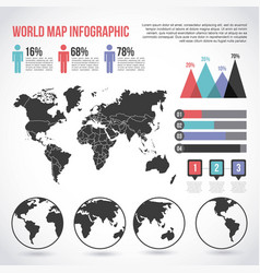 world map infographic chart population vector image