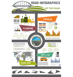 road travel and car trip infographic design vector image vector image