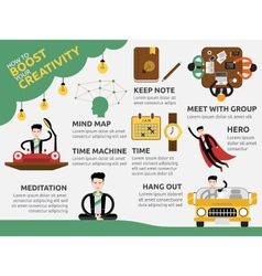 How to boost your idea Info graphic vector image