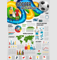 Soccer sport infographic with football infochart vector