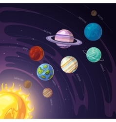 solar system with Mercury Venus Earth vector image vector image