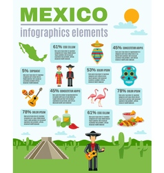 Mexico Culture Infographics vector