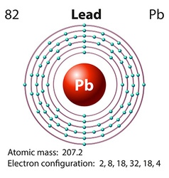 Diagram representation of the element lead vector image vector image