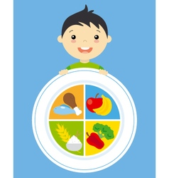 Child with a plate of food vector