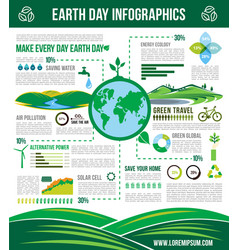 ecology earth conservation infographics vector image
