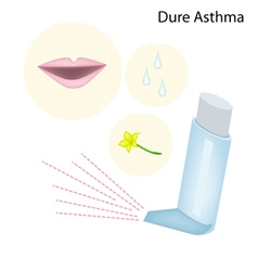 The Asthma Symptoms Patient with Asthma Inhaler vector image