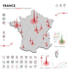Map france epidemic and quarantine emergency vector