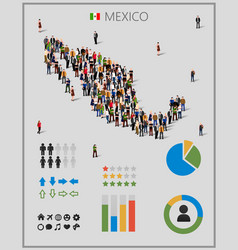 Large group of people in form of mexico map with vector