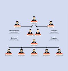 organization chart infographics vector image