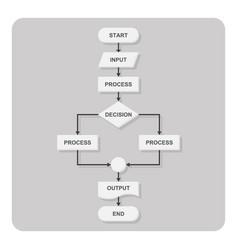 flat icons basic flowchart diagram vector image