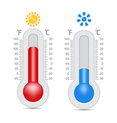 celsius and fahrenheit meteorology vector image