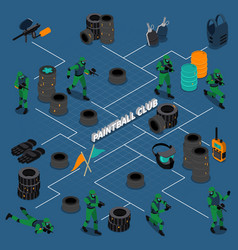 Paintball club isometric infographics vector