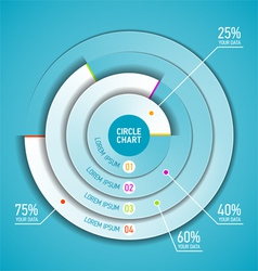 Circle chart infographic template vector image