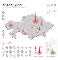 Map kazakhstan epidemic and quarantine vector
