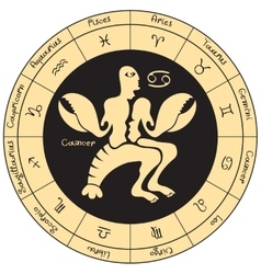 Cancer with the signs of the zodiac vector image