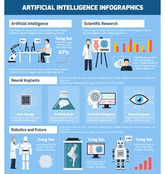 Artificial Intelligence Infographics vector image vector image