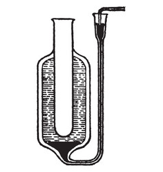 Bunsens calorimeter vintage vector