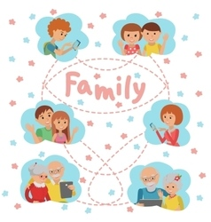 Social media communications family Man woman vector