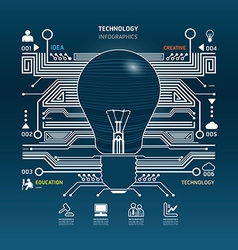 creative light bulb abstract circuit technology vector image