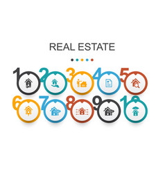 Real estate infographic design templateproperty vector