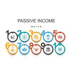 Passive income infographic design template vector
