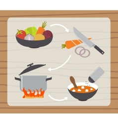 Soup making process preparing food icons set Flat vector image