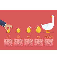 Businessman with goose and golden egg infographic vector