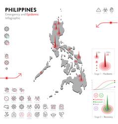 Map philippines epidemic and quarantine vector