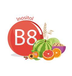 Vitamin b8 inositol vector