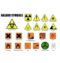 International symbols of danger vector