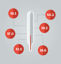 thermometer icon temperature vector image