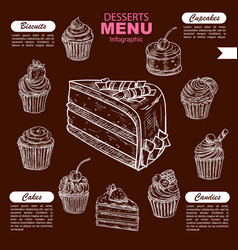Desserts and candy sweets menu infographics vector