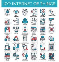 Iot internet of things concept icons vector