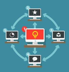 Computer connection scheme vector image