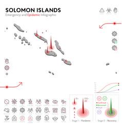 Map solomon islands epidemic and quarantine vector