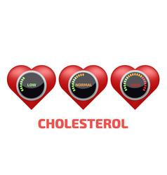 Te hoog Cholesterol? Meet het tijdig!