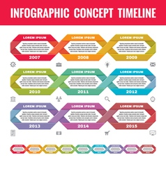 Infographic business concept timeline vector