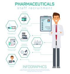 pharmaceuticals staff recruitment infographics vector image