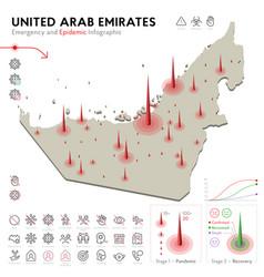 Map united arab emirates epidemic vector