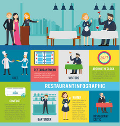 restaurant service infographic template vector image