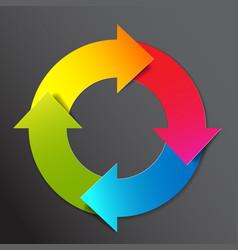 colorful life cycle diagram schema vector image